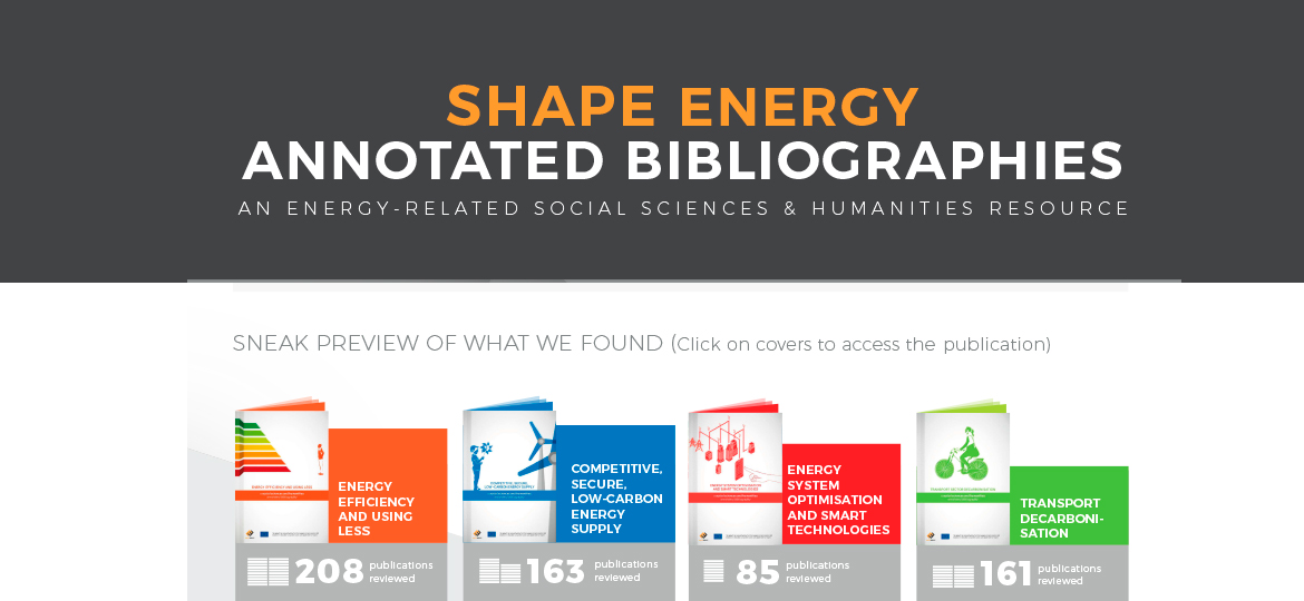 SHAPE ENERGY ANNOTATED BIBLIOGRAPHIES